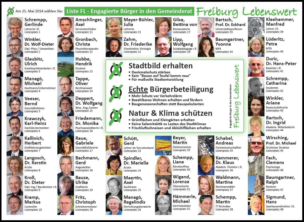 Anzeige mit allen 48 Kandidaten im STADTKURIER vom 22.05.2014