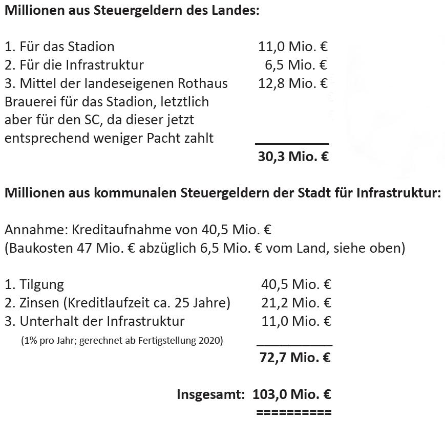 Finanzierung_Stadion_Auszug_Flyer
