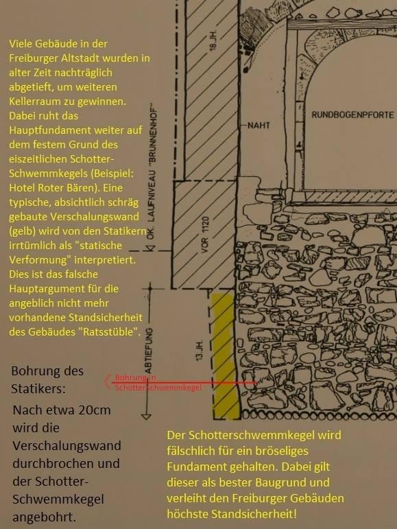 Fundament_und_Statik_Rathausstueble